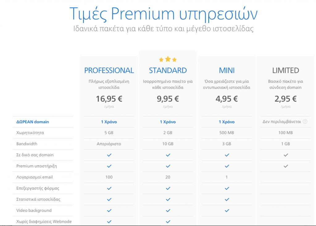 τιμές webnode
